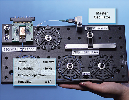 The NIF Master Oscillator