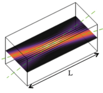 Design of a Laser-Plasma Wave Plate