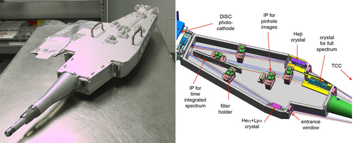 Images of the DHRES Spectrometer