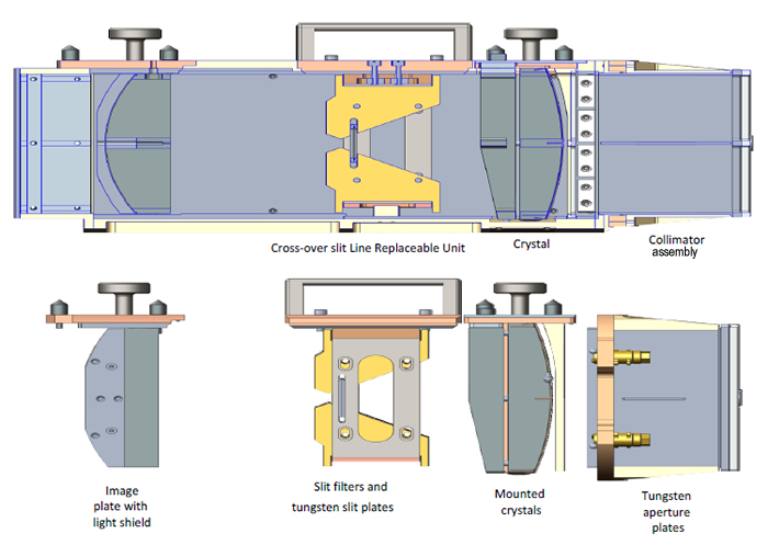 NIF Survey Spectrometer Schematic