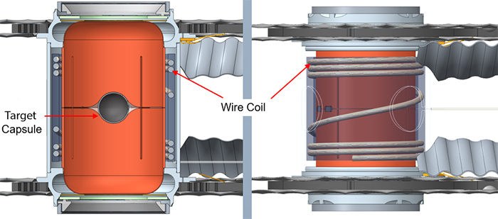 Diagram of Hohlraum with Magnetic Coil