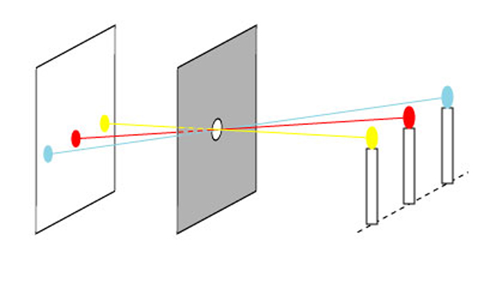 Drawing of light source experiment