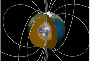 Illustration of a Planetary Magnetosphere