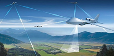 Image of Airborne Laser Beams